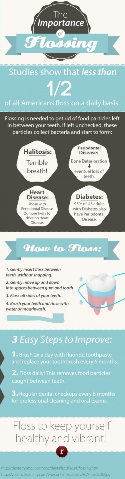 Get quick flossing tips from Dr. Santucci, top Orinda dentist.