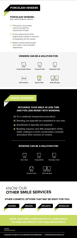 An infographic explaining smile design