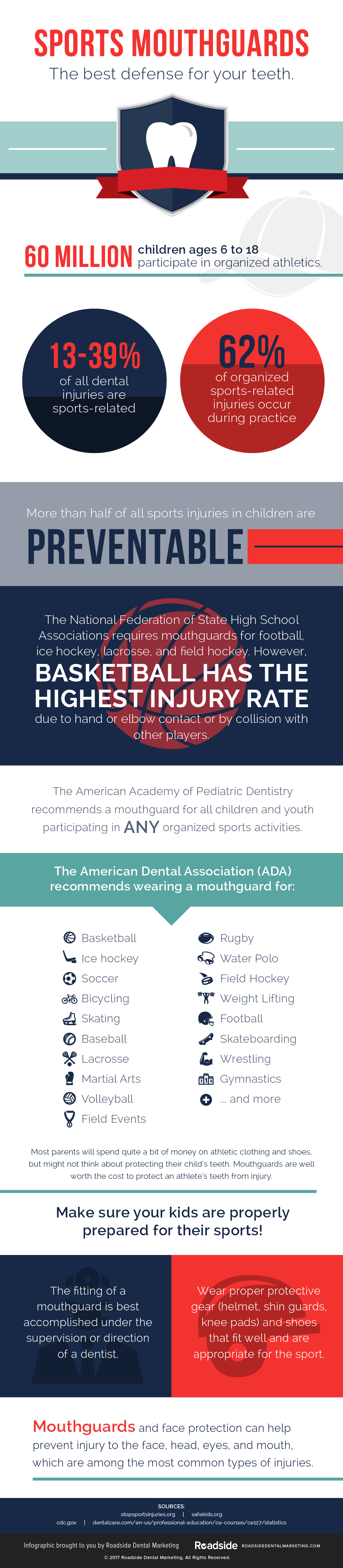 Infographic with sports mouthguards statistics